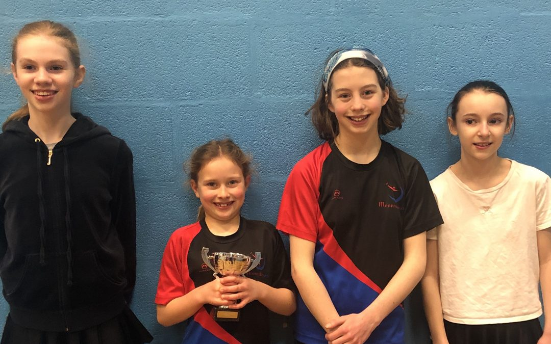 February Junior Progress Trophy goes to… Harriet!
